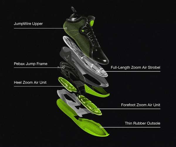 GT Jump, Zoom Air sistemi, tam boy Zoom Air Strobel, Pebax atlama çerçevesi ve JumpWire dokuma üst kısmının bileşiminden oluşuyor.